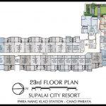 ขาย ศุภาลัย ซิตี้ รีสอร์ท สถานีพระนั่งเกล้า-เจ้าพระยา 1 bed 57.5 sqm SUPALAI CITY RESORT PHRANANGKLAO STATION-CHAO PHRAYA