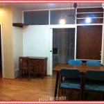 For sale  HIVE TAKSIN 67.29 sq.m 3 bed ไฮฟ์ ตากสิน